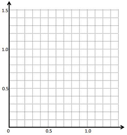 Engage NY Math Grade 5 Module 6 Lesson 18 Problem Set Answer Key 1