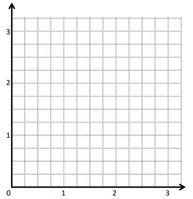 Engage NY Math Grade 5 Module 6 Lesson 18 Problem Set Answer Key 2