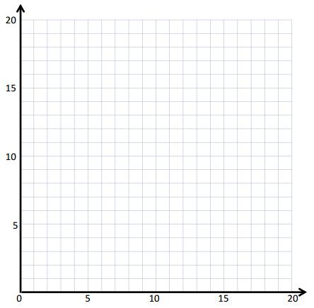 Engage NY Math Grade 5 Module 6 Lesson 9 Problem Set Answer Key 1
