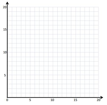 Engage NY Math Grade 5 Module 6 Lesson 9 Problem Set Answer Key 2
