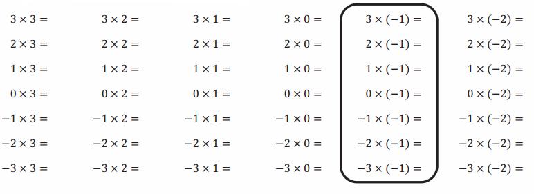 Engage NY Math Grade 7 Module 2 Lesson 11 Problem Set Answer Key 60