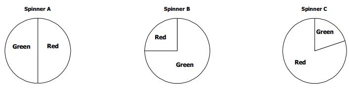 Engage NY Math Grade 7 Module 5 Lesson 1 Exercise Answer Key 1