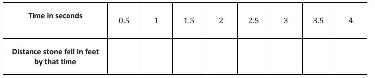 Engage NY Math Grade 8 Module 5 Lesson 2 Exercise Answer Key 1