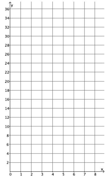 Engage NY Math Grade 8 Module 5 Lesson 5 Exercise Answer Key 5