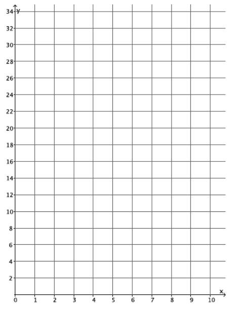 Engage NY Math Grade 8 Module 5 Lesson 5 Exercise Answer Key 7