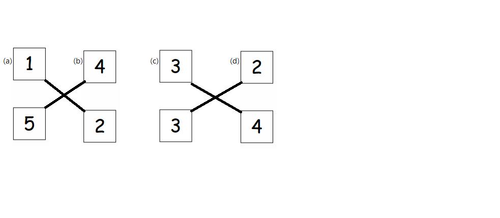 Eureka-Math-1st-Grade-Module-1-Lesson-21-Homework-Answer-Key-img 3