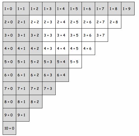 Eureka Math 1st Grade Module 1 Lesson 38 Homework Answer Key 9