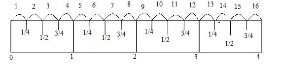 Eureka-Math-3rd-Grade-Module-6-Lesson-5-Exit-Ticket-Answer-Key-t-1