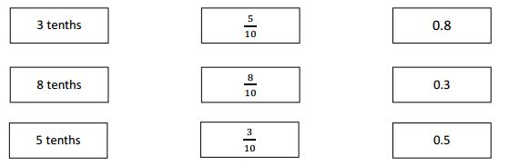 Eureka Math 4th Grade Module 6 Lesson 1 Exit Ticket Answer Key 1