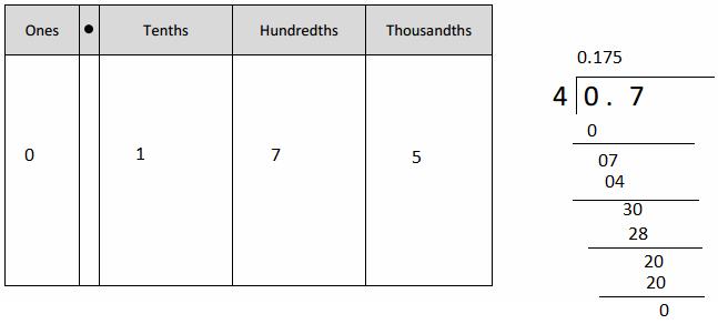 Eureka-Math-5th-Grade-Module-1-Lesson-15-Homework-Answer-Key-17