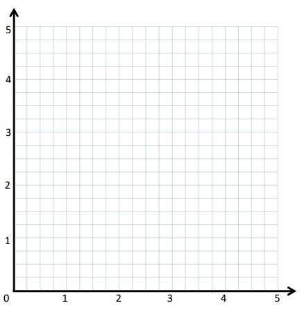 Eureka Math 5th Grade Module 6 Lesson 12 Exit Ticket Answer Key 1