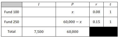 Eureka Math 7th Grade Module 4 Lesson 10 Problem Set Answer Key 2