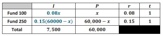 Eureka Math 7th Grade Module 4 Lesson 10 Problem Set Answer Key 3