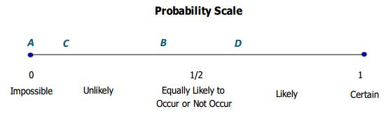 Eureka Math 7th Grade Module 5 Lesson 1 Problem Set Answer Key 9