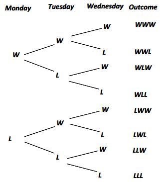 Eureka Math 7th Grade Module 5 Lesson 7 Problem Set Answer Key 1