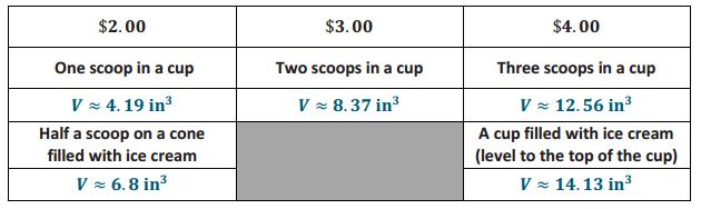 Eureka Math 8th Grade Module 5 Lesson 11 Problem Set Answer Key 7