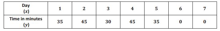Eureka Math 8th Grade Module 5 Lesson 2 Problem Set Answer Key 1