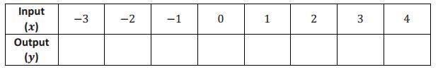 Eureka Math 8th Grade Module 5 Lesson 2 Problem Set Answer Key 6