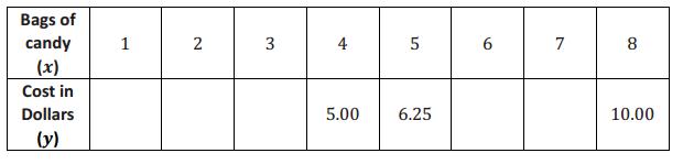 Eureka Math 8th Grade Module 5 Lesson 2 Problem Set Answer Key 9