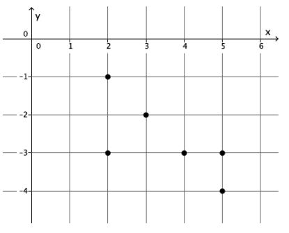 Eureka Math 8th Grade Module 5 Lesson 5 Problem Set Answer Key 12