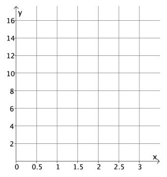 Eureka Math 8th Grade Module 5 Lesson 5 Problem Set Answer Key 5
