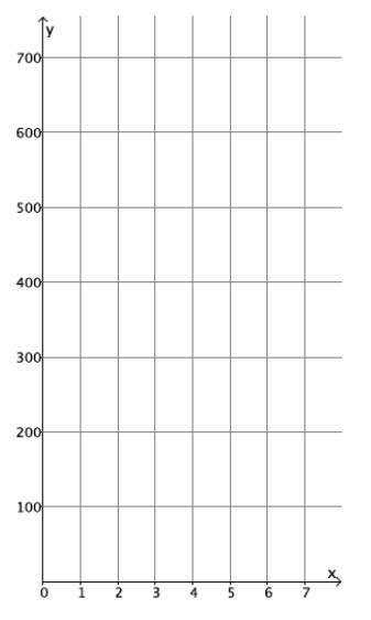 Eureka Math 8th Grade Module 5 Lesson 5 Problem Set Answer Key 9
