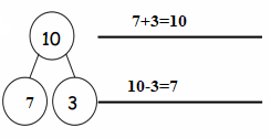 Eureka-Math-Grade-1-Module-1-Lesson-27-Homework-Answer-Key-10