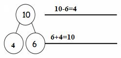Eureka-Math-Grade-1-Module-1-Lesson-27-Homework-Answer-Key-11