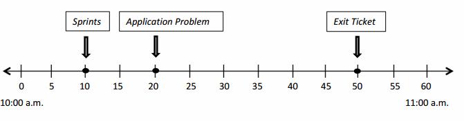 Eureka Math Grade 3 Module 2 Lesson 2 Exit Ticket Answer Key 4