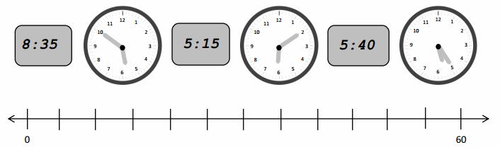 Eureka Math Grade 3 Module 2 Lesson 2 Problem Set Answer Key 2
