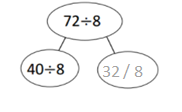 Eureka-Math-Grade-3-Module-3-Lesson-10-Answer Key-3