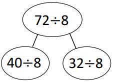 Eureka Math Grade 3 Module 3 Lesson 10 Homework Answer Key 9