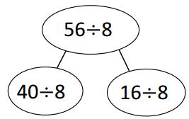 Eureka Math Grade 3 Module 3 Lesson 10 Problem Set Answer Key 3
