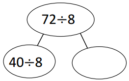 Eureka Math Grade 3 Module 3 Lesson 10 Problem Set Answer Key 4
