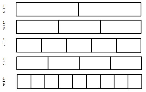 Eureka Math Grade 3 Module 5 Lesson 10 Homework Answer Key 1