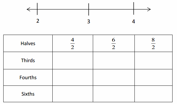 Eureka Math Grade 3 Module 5 Lesson 26 Problem Set Answer Key 11
