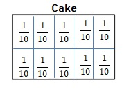 Eureka Math-Grade-3-Module-5-Lesson-4-Problem-Set-Answer-Key-Question-3