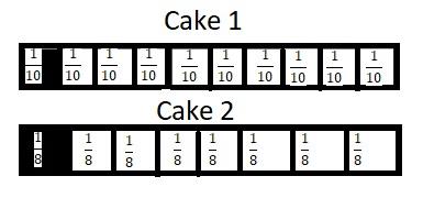 Eureka Math-Grade-3-Module-5-Lesson-4-Problem-Set-Answer-Key-Question-4
