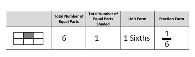 Eureka Math-Grade-3-Module-5-Lesson-5-Exit-Ticket-Answer-Key-Question-1