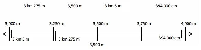 Eureka Math Grade 4 Module 2 Lesson 4 Answer Key-10