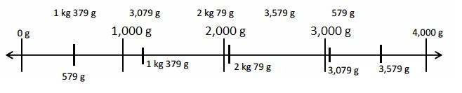 Eureka Math Grade 4 Module 2 Lesson 4 Answer Key-11