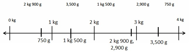 Eureka Math Grade 4 Module 2 Lesson 4 Answer Key-8