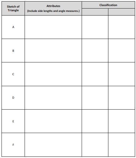 Eureka Math Grade 4 Module 4 Lesson 13 Practice Sheet Answer Key 1