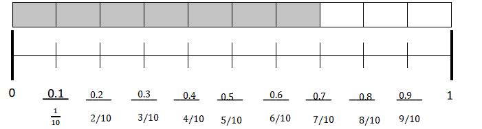 Eureka-Math-Grade-4-Module-6-Lesson-1-Answer Key-3
