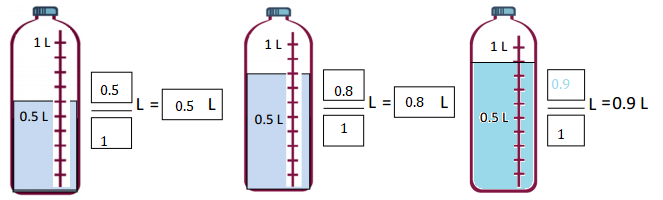 Eureka-Math-Grade-4-Module-6-Lesson-1-Answer Key-4
