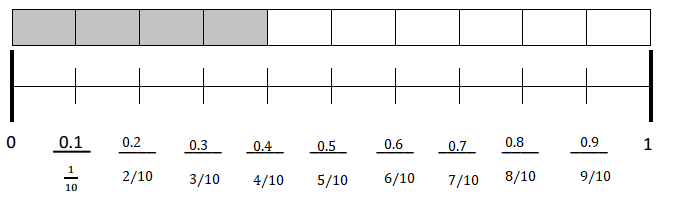 Eureka-Math-Grade-4-Module-6-Lesson-1-Answer Key-7