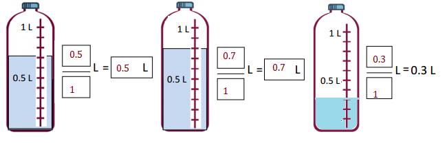 Eureka-Math-Grade-4-Module-6-Lesson-1-Answer Key-8