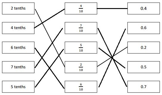 Eureka-Math-Grade-4-Module-6-Lesson-1-Answer Key-9