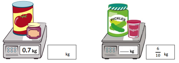 Eureka Math Grade 4 Module 6 Lesson 1 Homework Answer Key 3