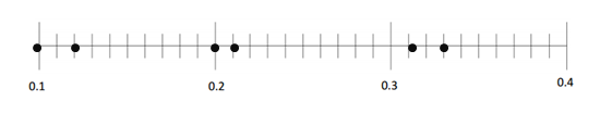 Eureka-Math-Grade-4-Module-6-Lesson-11-Answer Key-1